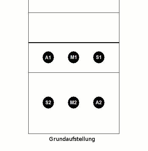 TVNO Mixed Volleyball Stellungsspiel 1