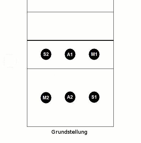 TVNO Mixed Volleyball Läuferposition 1