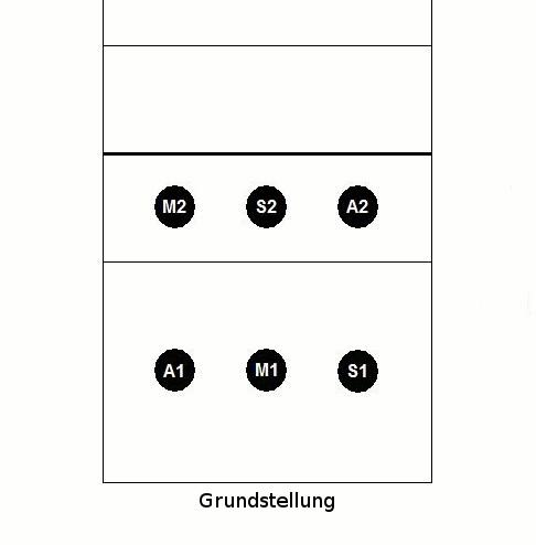 TVNO Mixed Volleyball Läuferposition 2