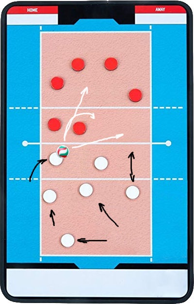 TVNO Volleyball Taktik
